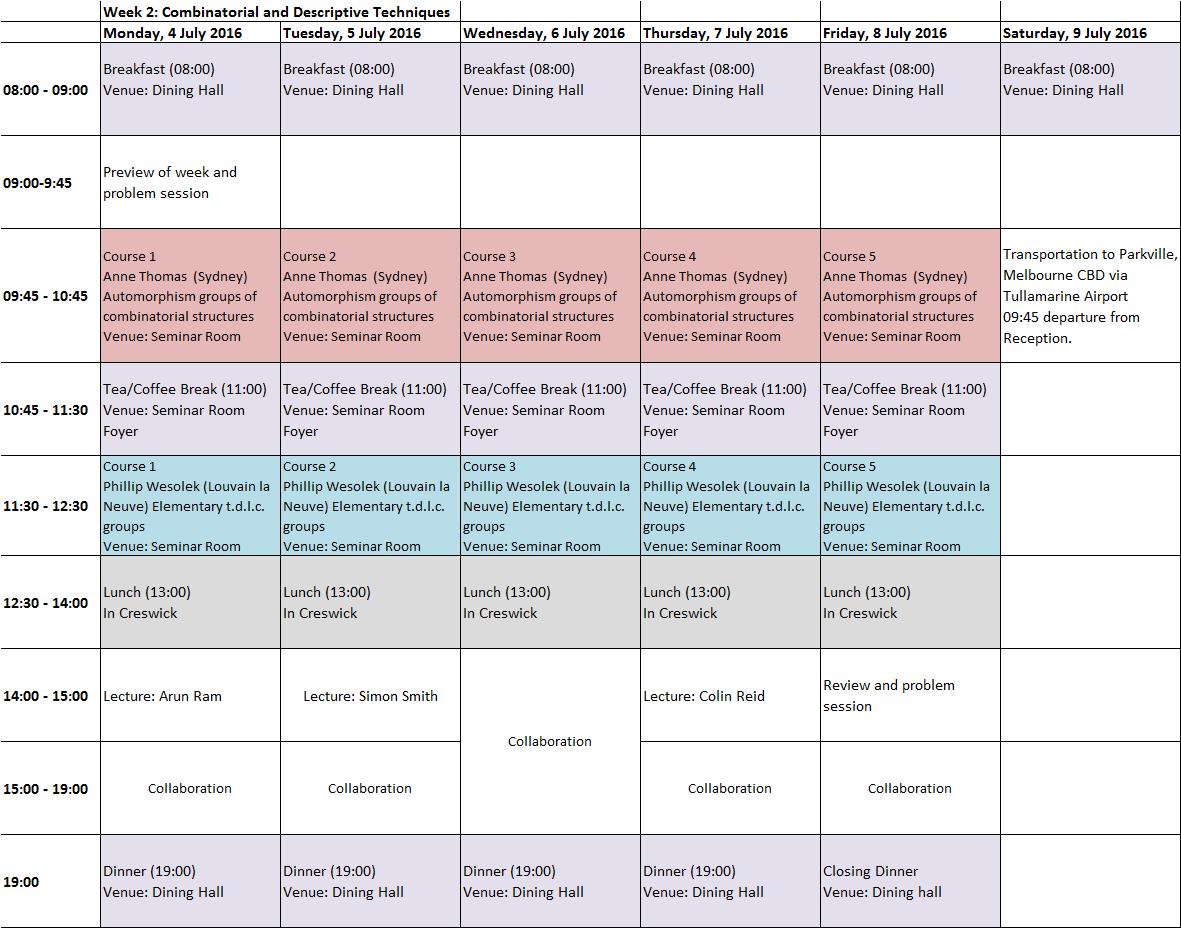 Program Week 2