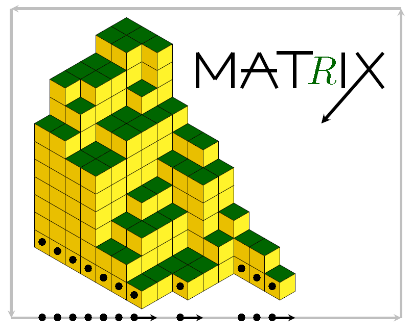 Logo of the program at MATRIX Institute in January 2018 (https://www.matrix-inst.org.au/events/non-equilibrium-systems-and-special-functions/)